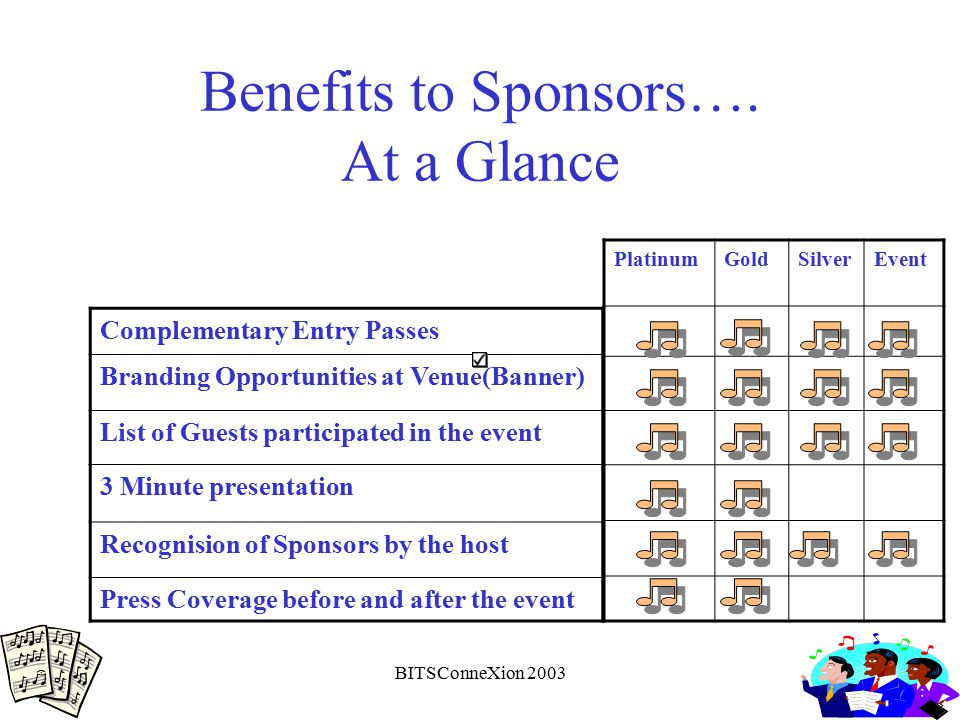 BITSConneXion 2003 Benefits to Sponsors…. At a Glance PlatinumGoldSilverEvent Complementary Entry Passes Branding Opportunities at Venue(Banner) List