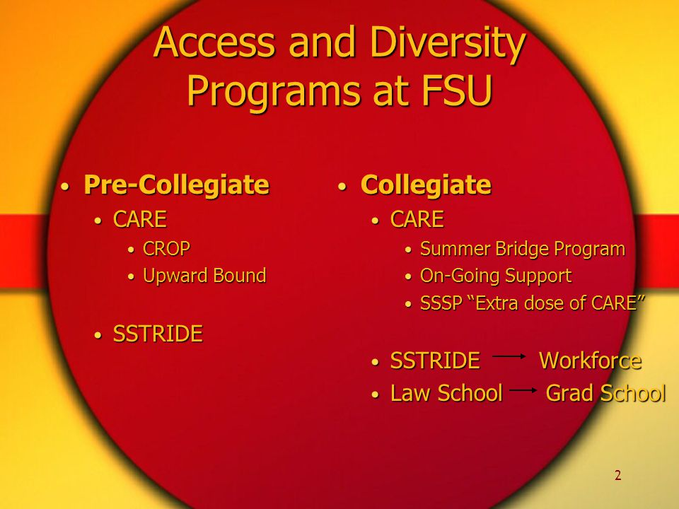 2 Access and Diversity Programs at FSU Pre-Collegiate Pre-Collegiate CARE CARE CROP CROP Upward Bound Upward Bound SSTRIDE SSTRIDE Collegiate Collegiate CARE CARE Summer Bridge Program Summer Bridge Program On-Going Support On-Going Support SSSP Extra dose of CARE SSSP Extra dose of CARE SSTRIDE Workforce SSTRIDE Workforce Law School Grad School Law School Grad School