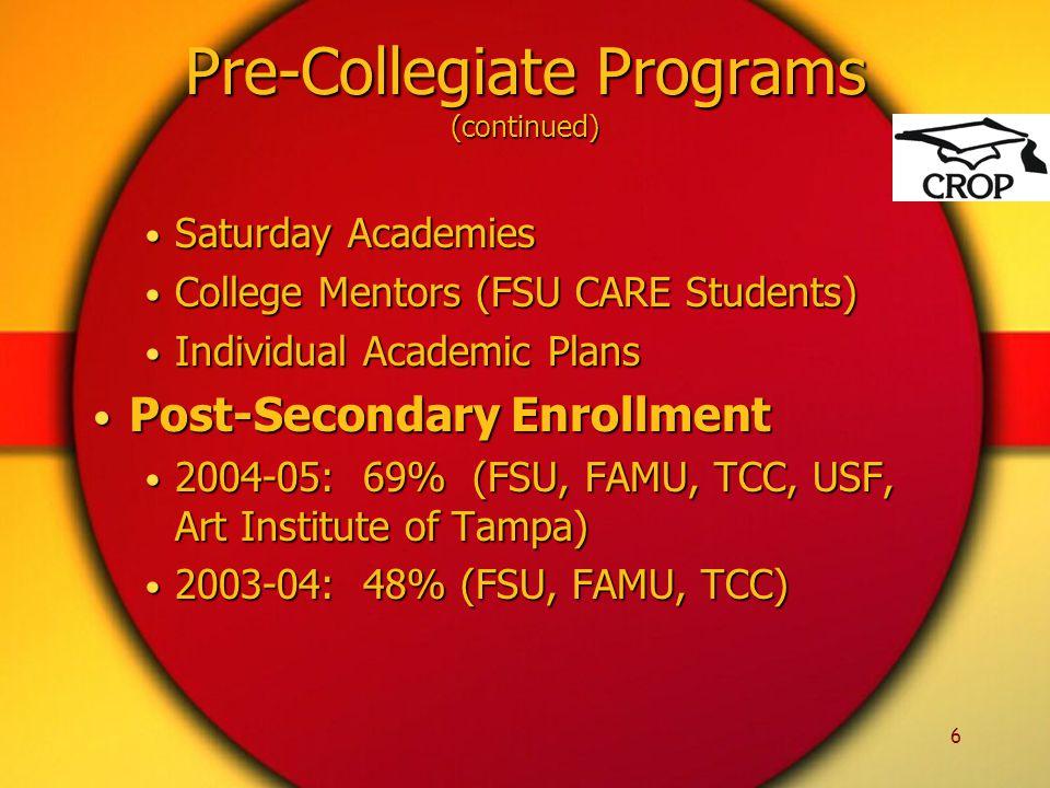 6 Saturday Academies Saturday Academies College Mentors (FSU CARE Students) College Mentors (FSU CARE Students) Individual Academic Plans Individual Academic Plans Post-Secondary Enrollment Post-Secondary Enrollment 2004-05: 69% (FSU, FAMU, TCC, USF, Art Institute of Tampa) 2004-05: 69% (FSU, FAMU, TCC, USF, Art Institute of Tampa) 2003-04: 48% (FSU, FAMU, TCC) 2003-04: 48% (FSU, FAMU, TCC) Pre-Collegiate Programs (continued)