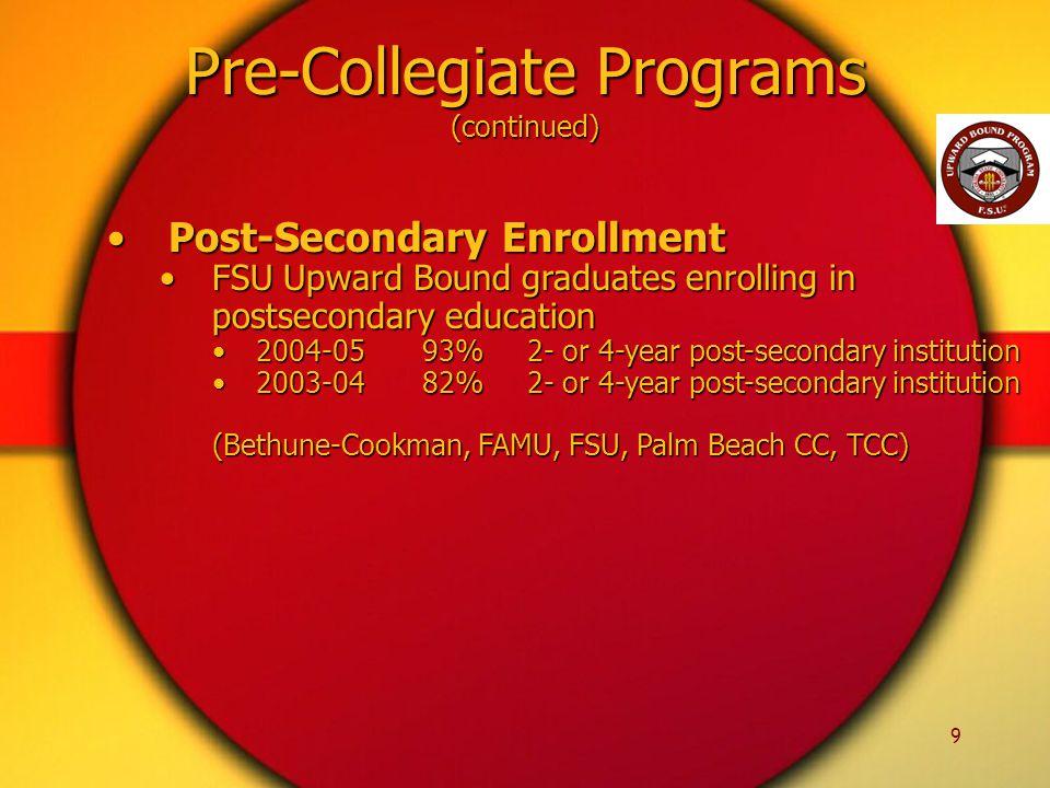 9 Post-Secondary EnrollmentPost-Secondary Enrollment FSU Upward Bound graduates enrolling in postsecondary educationFSU Upward Bound graduates enrolling in postsecondary education 2004-0593%2- or 4-year post-secondary institution2004-0593%2- or 4-year post-secondary institution 2003-0482%2- or 4-year post-secondary institution2003-0482%2- or 4-year post-secondary institution (Bethune-Cookman, FAMU, FSU, Palm Beach CC, TCC) Pre-Collegiate Programs (continued)