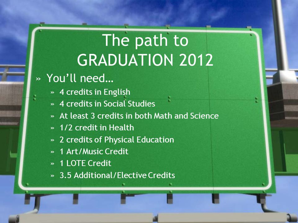 The path to GRADUATION 2012 »You'll need… »4 credits in English »4 credits in Social Studies »At least 3 credits in both Math and Science »1/2 credit in Health »2 credits of Physical Education »1 Art/Music Credit »1 LOTE Credit »3.5 Additional/Elective Credits