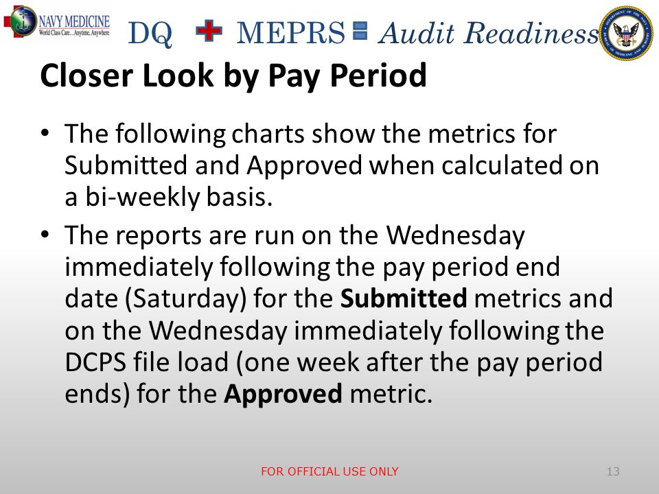 DQ MEPRS Audit Readiness Closer Look by Pay Period The following charts show the metrics for Submitted and Approved when calculated on a bi-weekly basis.