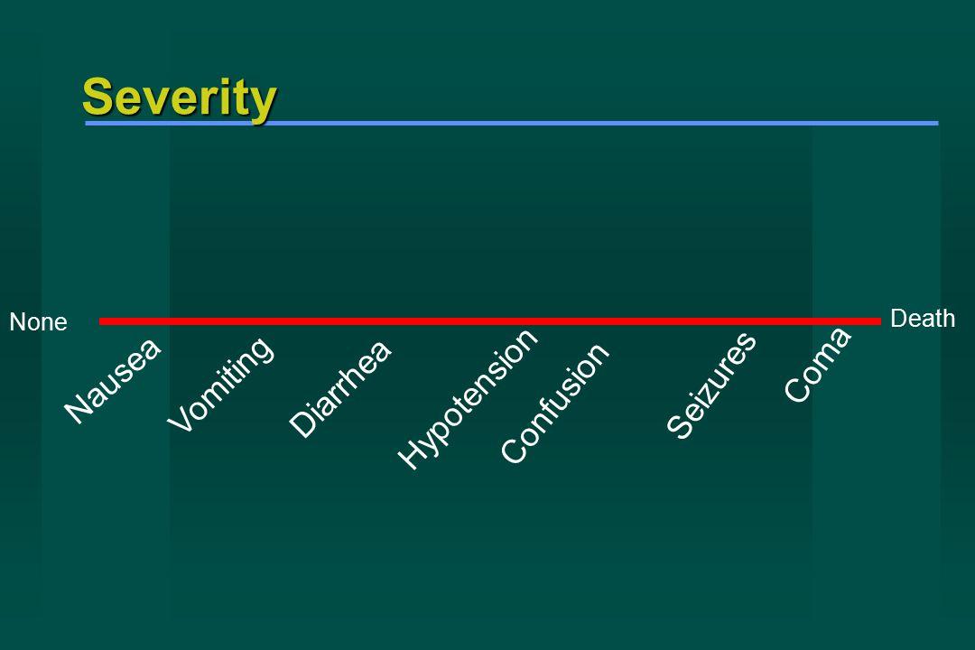 Severity None Death Nausea Vomiting Diarrhea Hypotension Confusion Seizures Coma