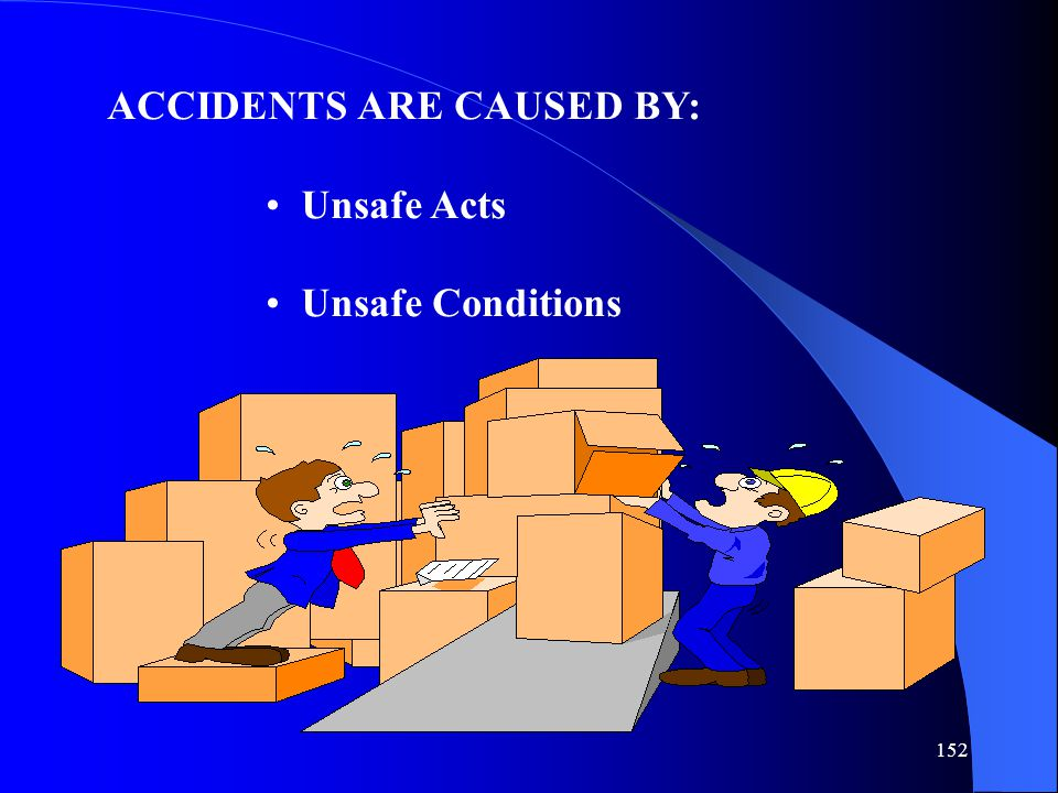152 ACCIDENTS ARE CAUSED BY: Unsafe Acts Unsafe Conditions