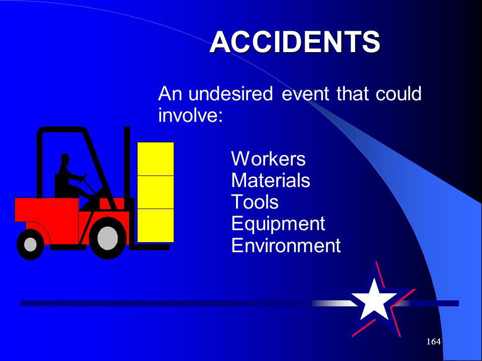 164 ACCIDENTS An undesired event that could involve: Workers Materials Tools Equipment Environment