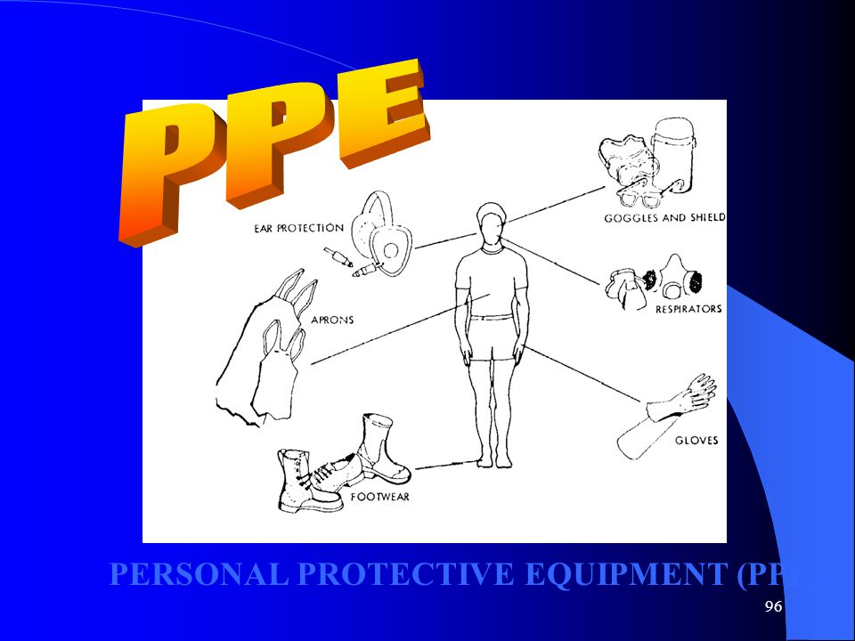 96 PERSONAL PROTECTIVE EQUIPMENT (PPE)