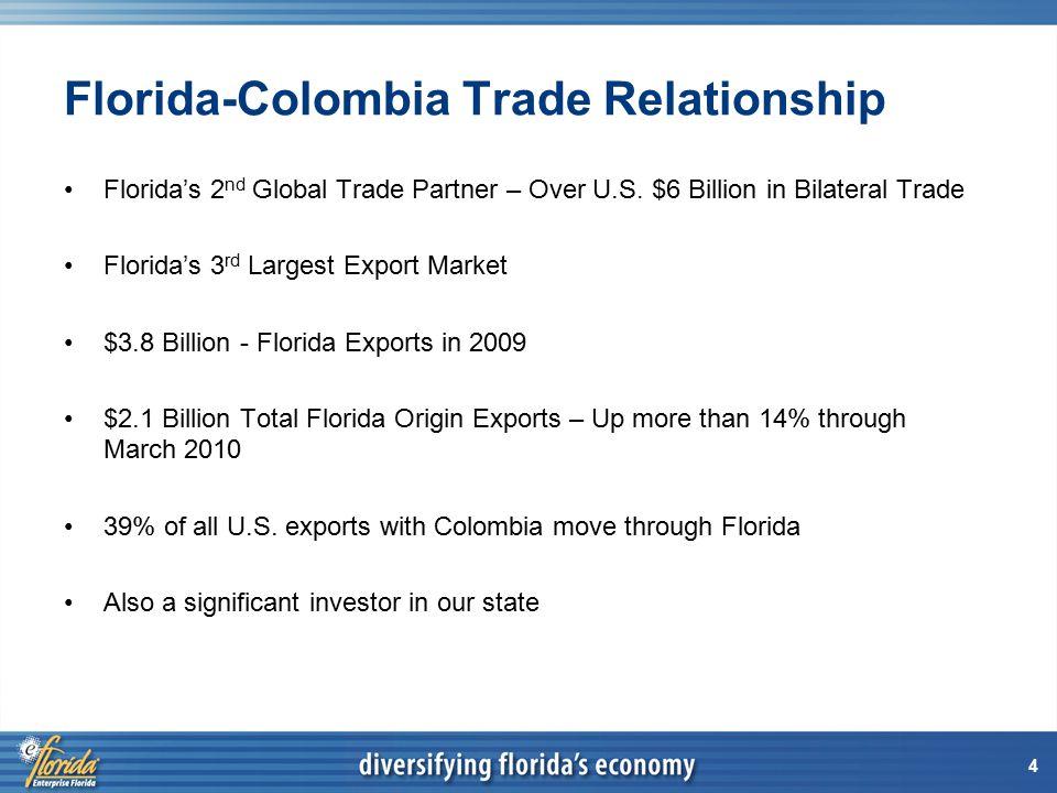 4 Florida-Colombia Trade Relationship Florida's 2 nd Global Trade Partner – Over U.S.