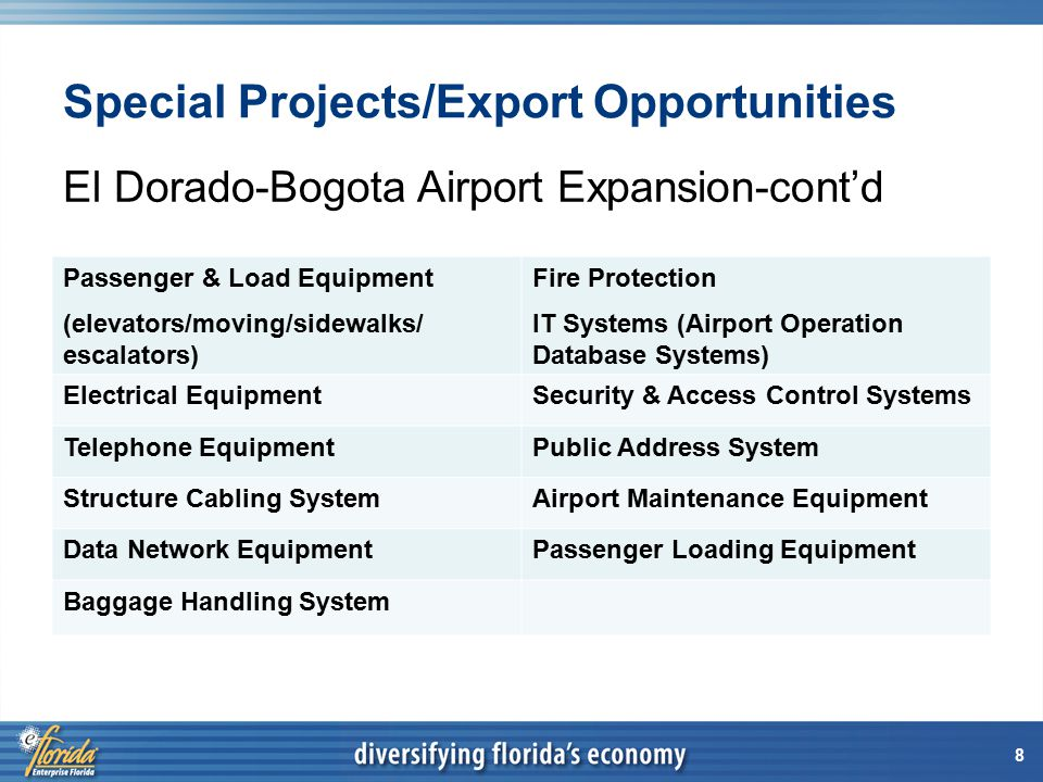 8 Special Projects/Export Opportunities Passenger & Load Equipment (elevators/moving/sidewalks/ escalators) Fire Protection IT Systems (Airport Operation Database Systems) Electrical EquipmentSecurity & Access Control Systems Telephone EquipmentPublic Address System Structure Cabling SystemAirport Maintenance Equipment Data Network EquipmentPassenger Loading Equipment Baggage Handling System El Dorado-Bogota Airport Expansion-cont'd