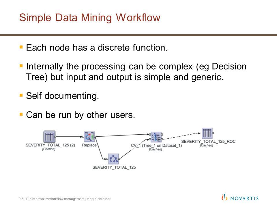 16 | Bioinformatics workflow management | Mark Schreiber Simple Data Mining Workflow  Each node has a discrete function.