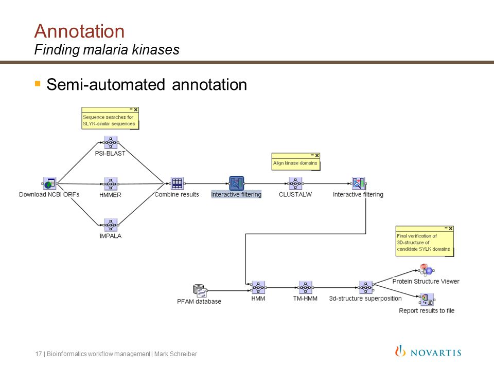 17 | Bioinformatics workflow management | Mark Schreiber Annotation Finding malaria kinases  Semi-automated annotation