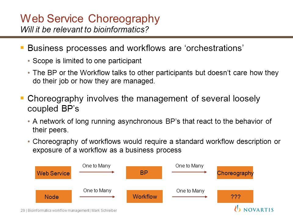 29 | Bioinformatics workflow management | Mark Schreiber Web Service Choreography Will it be relevant to bioinformatics.