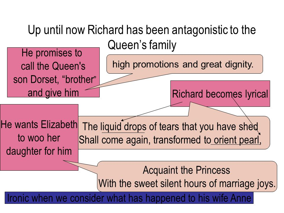 http://marrasouk.com Up until now Richard has been antagonistic to the Queen's family He promises to call the Queen s son Dorset, brother and give him high promotions and great dignity.