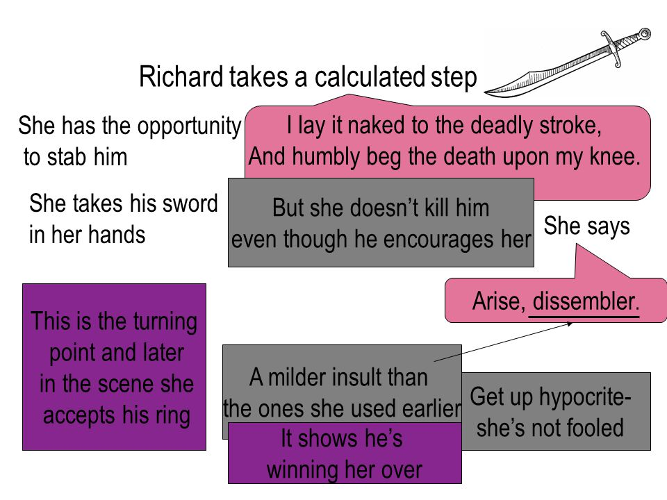 http://marrasouk.com Richard suggests Elizabeth can teach him how to woo her daughter Elizabeth's response is ironic Send to her, by the man that slew her brothers, A pair of bleeding hearts.