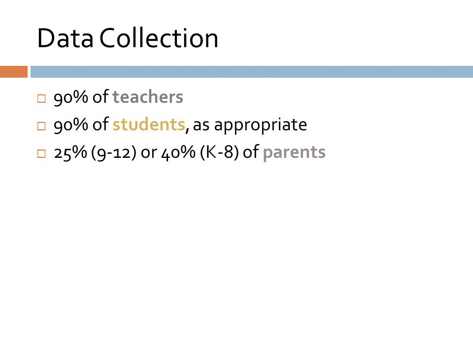 Data Collection  90% of teachers  90% of students, as appropriate  25% (9-12) or 40% (K-8) of parents