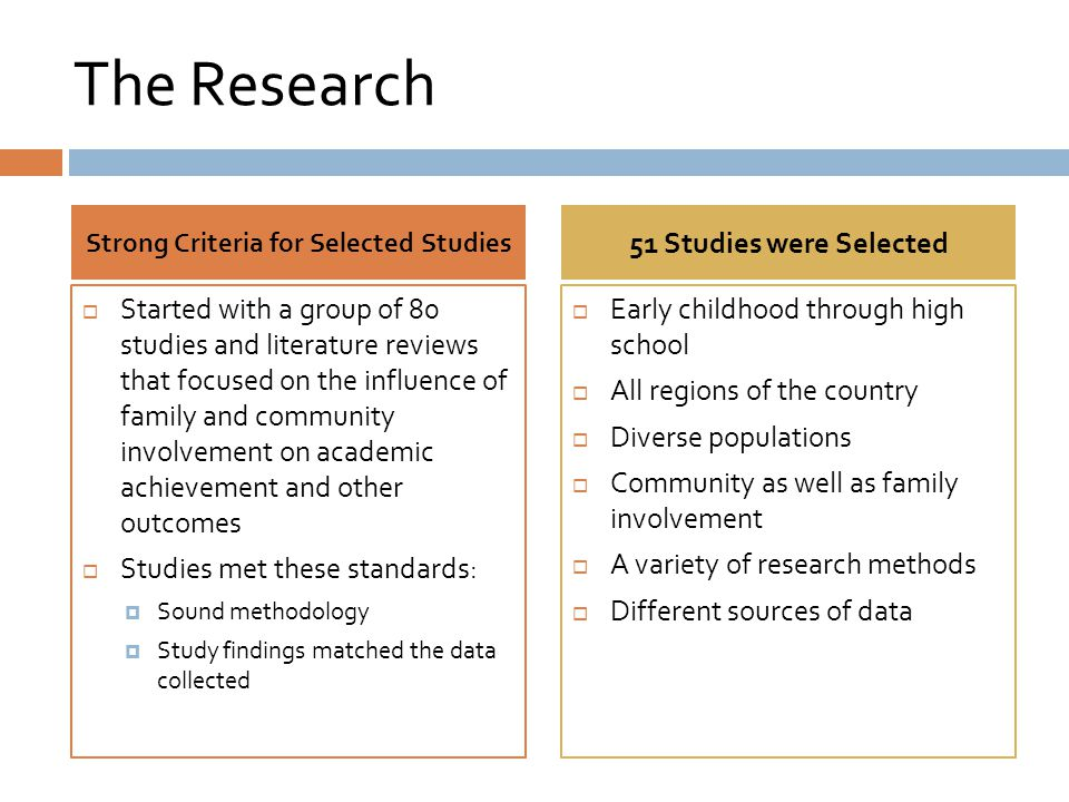 The Research  Started with a group of 80 studies and literature reviews that focused on the influence of family and community involvement on academic achievement and other outcomes  Studies met these standards:  Sound methodology  Study findings matched the data collected  Early childhood through high school  All regions of the country  Diverse populations  Community as well as family involvement  A variety of research methods  Different sources of data Strong Criteria for Selected Studies 51 Studies were Selected