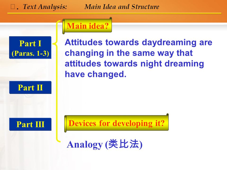Ⅲ. Text Analysis: Main Idea and Structure How is the text organized.