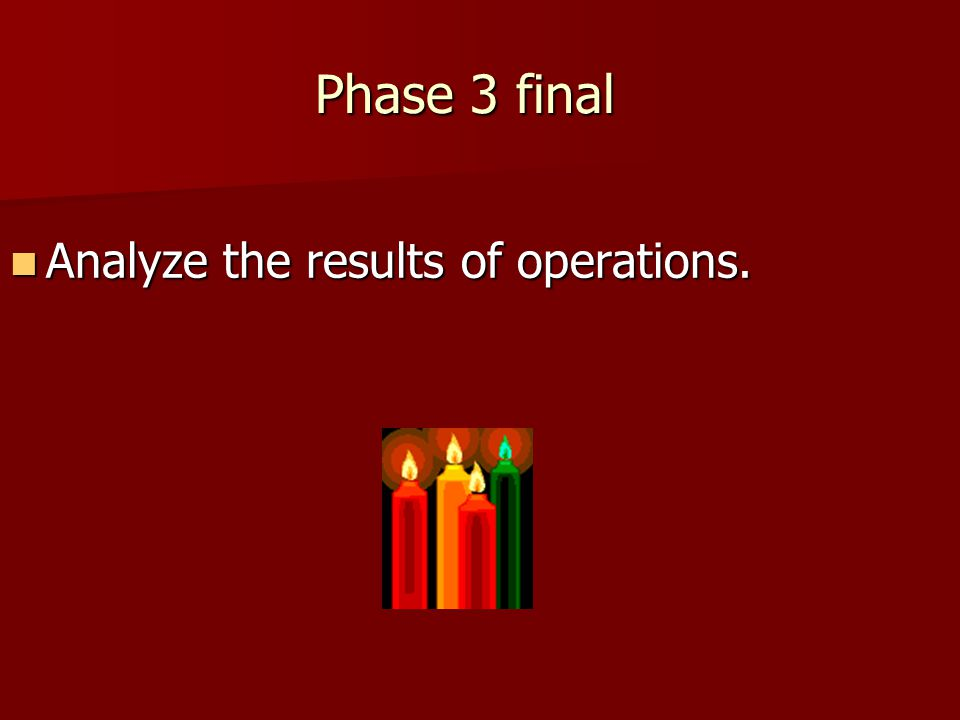 Phase 3 final Analyze the results of operations. Analyze the results of operations.