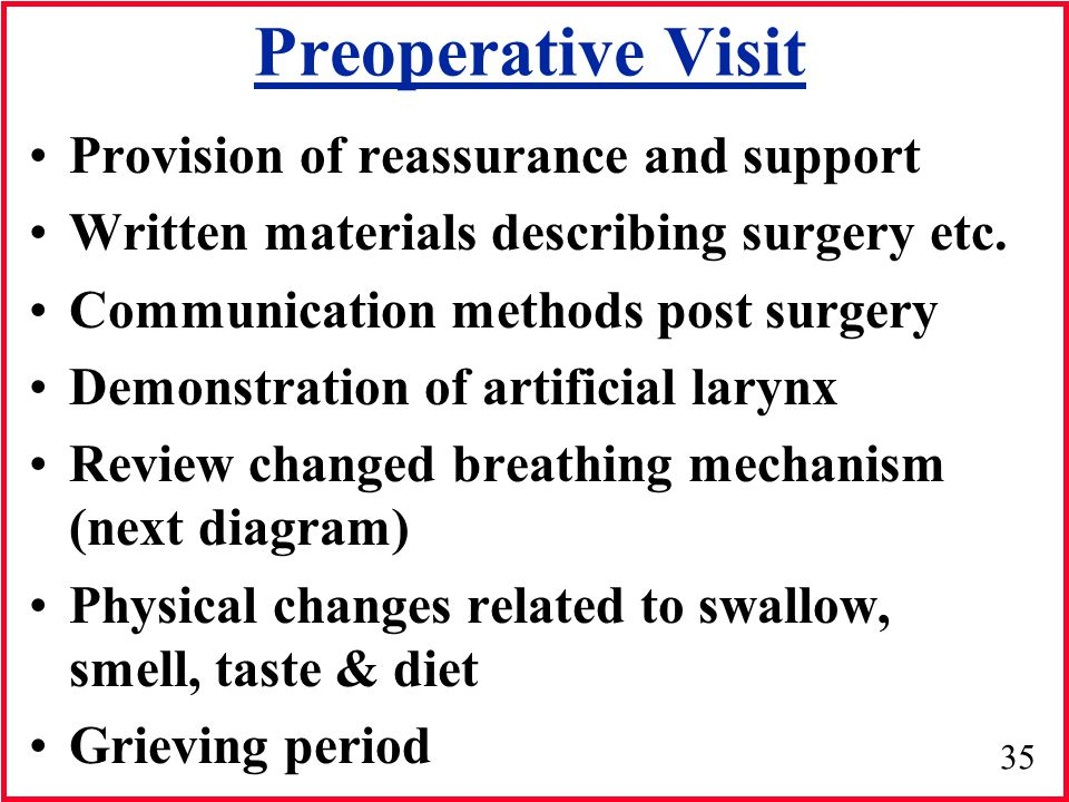 35 Preoperative Visit Provision of reassurance and support Written materials describing surgery etc. Communication methods post surgery Demonstration