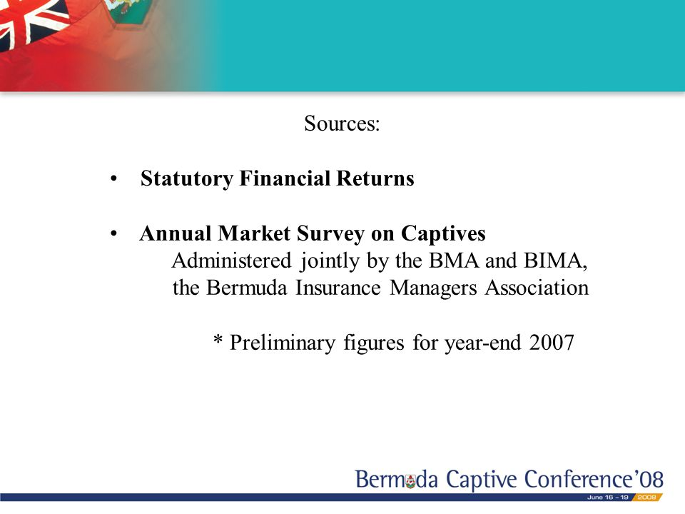 Sources: Statutory Financial Returns Annual Market Survey on Captives Administered jointly by the BMA and BIMA, the Bermuda Insurance Managers Association * Preliminary figures for year-end 2007