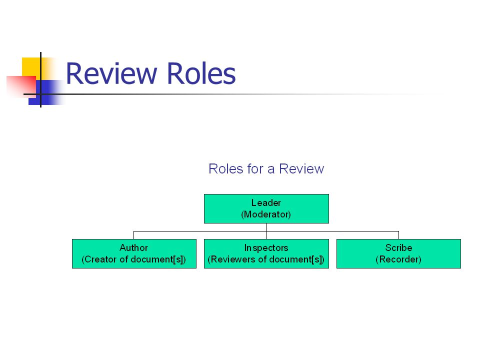 Review Roles