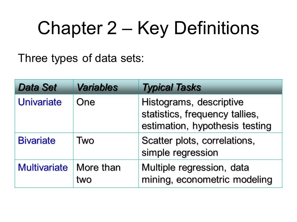 Chapter 2 – Key Definitions Consider the multivariate data set with 5 variables 8 subjects 5 x 8 = 40 observations Multivariate data sets can become quite large.