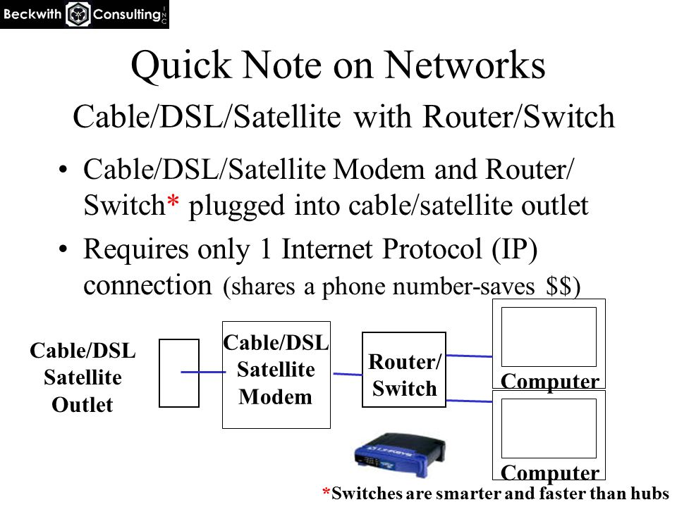 Quick Note on Networks Cable/DSL/Satellite with Router/Switch Cable/DSL/Satellite Modem and Router/ Switch* plugged into cable/satellite outlet Requir