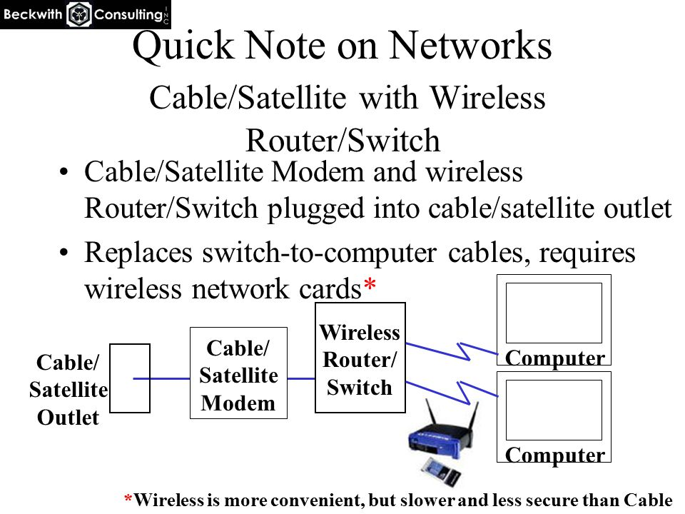 Quick Note on Networks Cable/Satellite with Wireless Router/Switch Cable/Satellite Modem and wireless Router/Switch plugged into cable/satellite outle