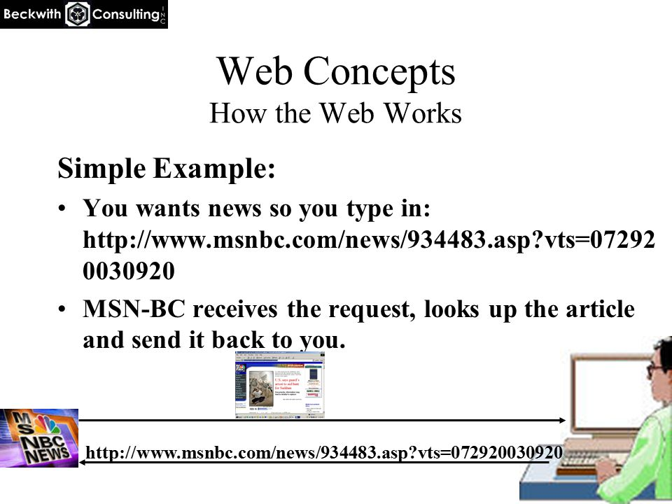 Web Concepts How the Web Works Simple Example: You wants news so you type in: http://www.msnbc.com/news/934483.asp?vts=07292 0030920 MSN-BC receives t