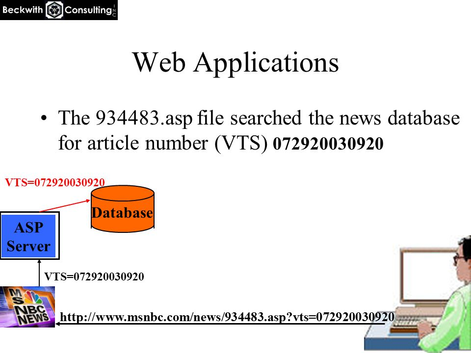 Web Applications The 934483.asp file searched the news database for article number (VTS) 072920030920 http://www.msnbc.com/news/934483.asp vts=072920030920 ASP Server VTS=072920030920 Database VTS=072920030920 ASP Server