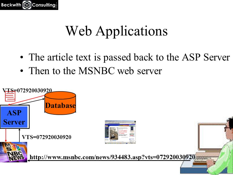 Web Applications The article text is passed back to the ASP Server Then to the MSNBC web server http://www.msnbc.com/news/934483.asp?vts=072920030920