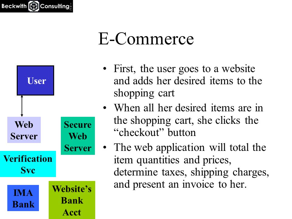 E-Commerce First, the user goes to a website and adds her desired items to the shopping cart When all her desired items are in the shopping cart, she