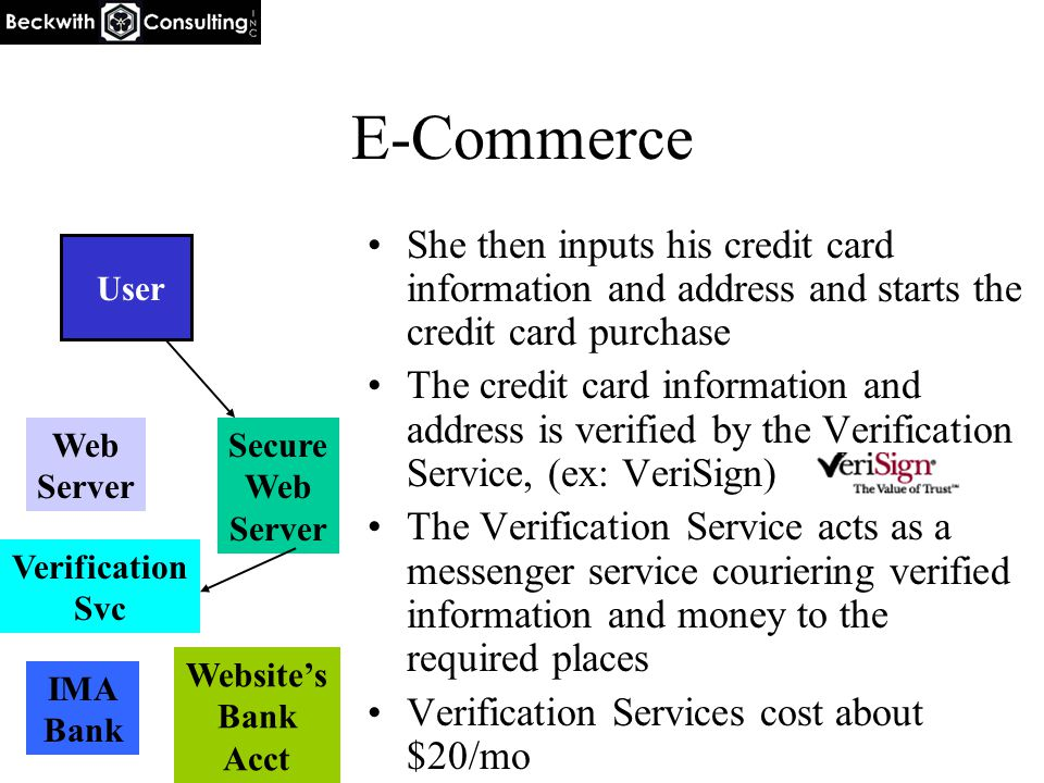 E-Commerce She then inputs his credit card information and address and starts the credit card purchase The credit card information and address is veri