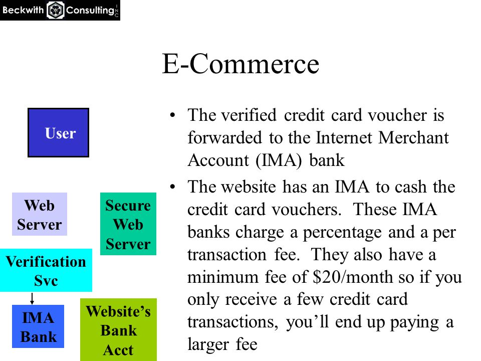 E-Commerce The verified credit card voucher is forwarded to the Internet Merchant Account (IMA) bank The website has an IMA to cash the credit card vo