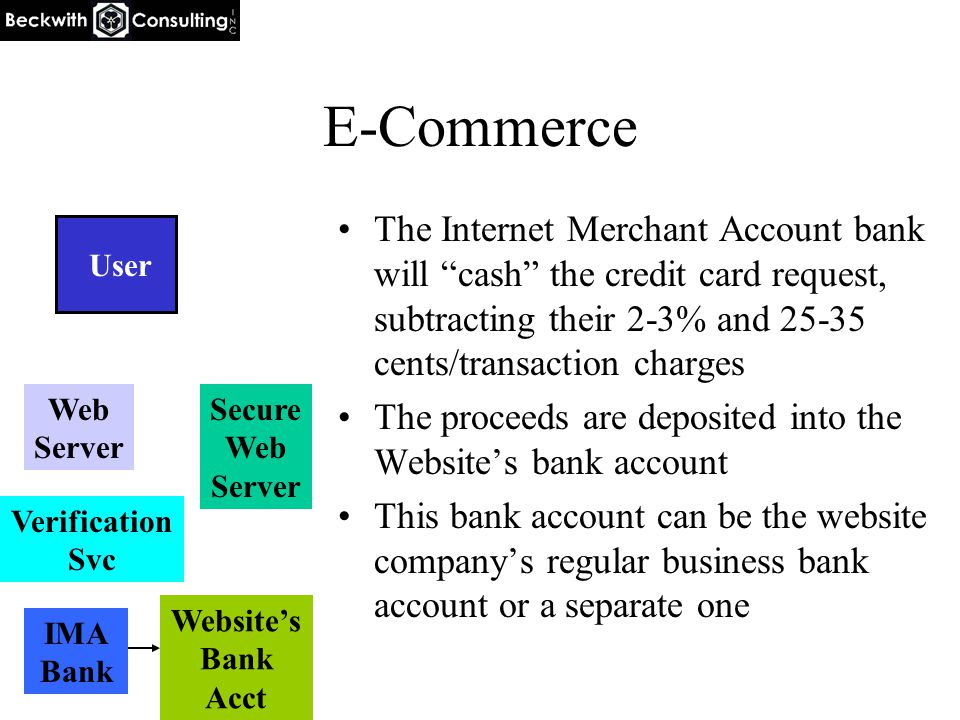 E-Commerce The Internet Merchant Account bank will cash the credit card request, subtracting their 2-3% and 25-35 cents/transaction charges The proceeds are deposited into the Website's bank account This bank account can be the website company's regular business bank account or a separate one User Web Server Secure Web Server IMA Bank Verification Svc Website's Bank Acct