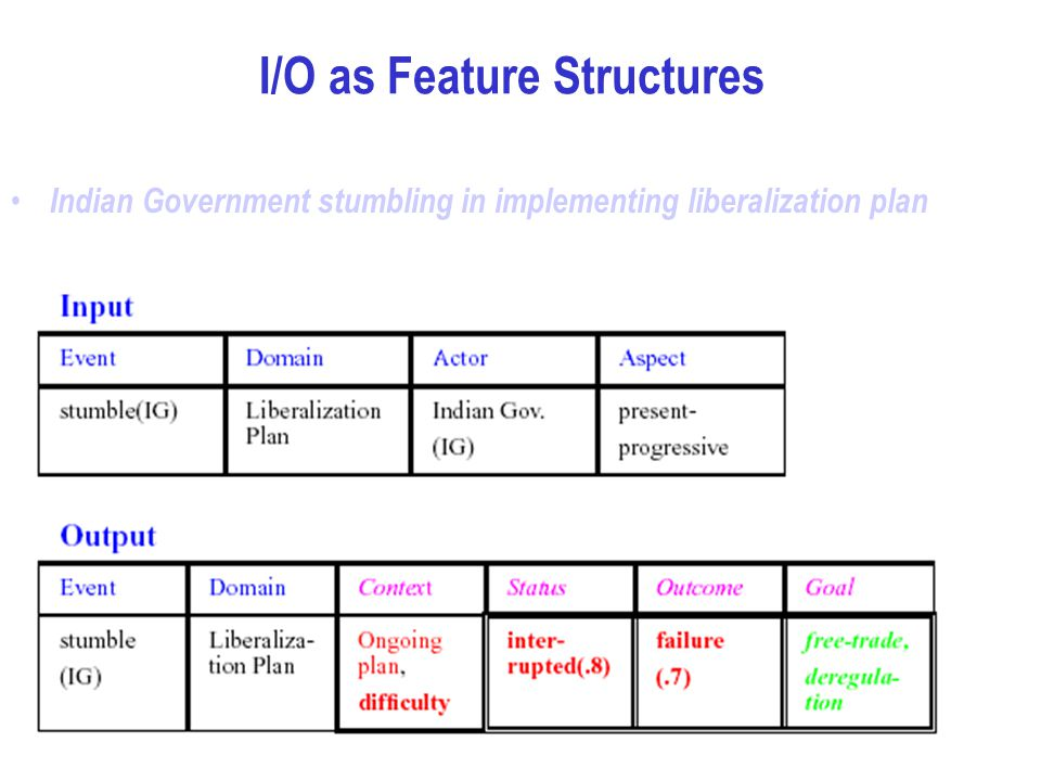 I/O as Feature Structures Indian Government stumbling in implementing liberalization plan