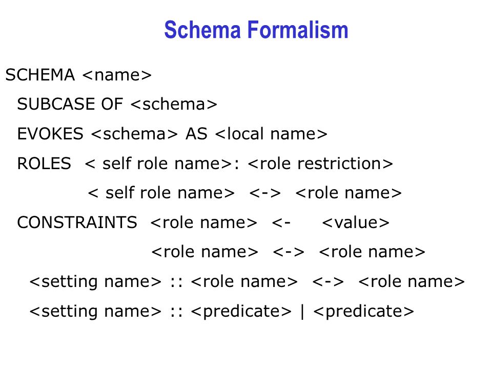 Schema Formalism SCHEMA SUBCASE OF EVOKES AS ROLES : CONSTRAINTS :: :: |
