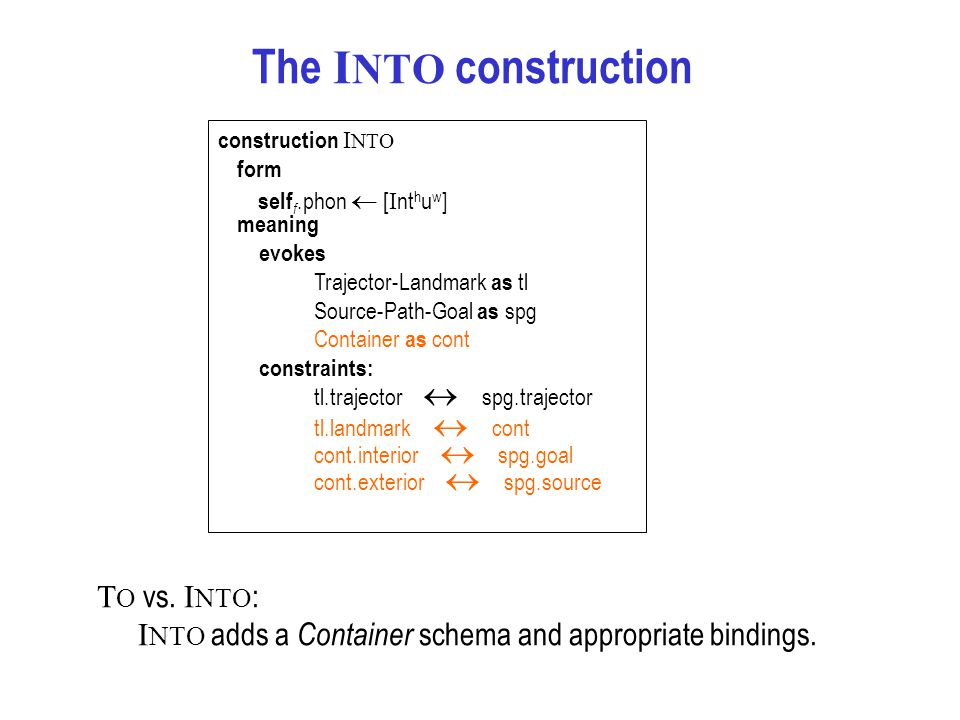 T O vs. I NTO : I NTO adds a Container schema and appropriate bindings.