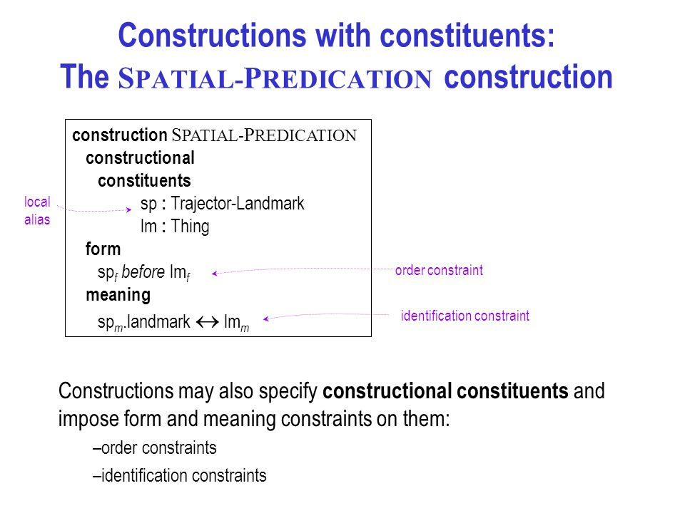 construction S PATIAL- P REDICATION constructional constituents sp : Trajector-Landmark lm : Thing form sp f before lm f meaning sp m.landmark  lm m Constructions with constituents: The S PATIAL- P REDICATION construction Constructions may also specify constructional constituents and impose form and meaning constraints on them: –order constraints –identification constraints order constraint local alias identification constraint
