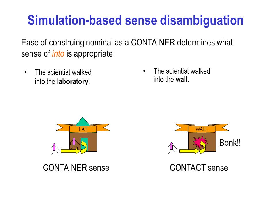 Simulation-based sense disambiguation The scientist walked into the laboratory.