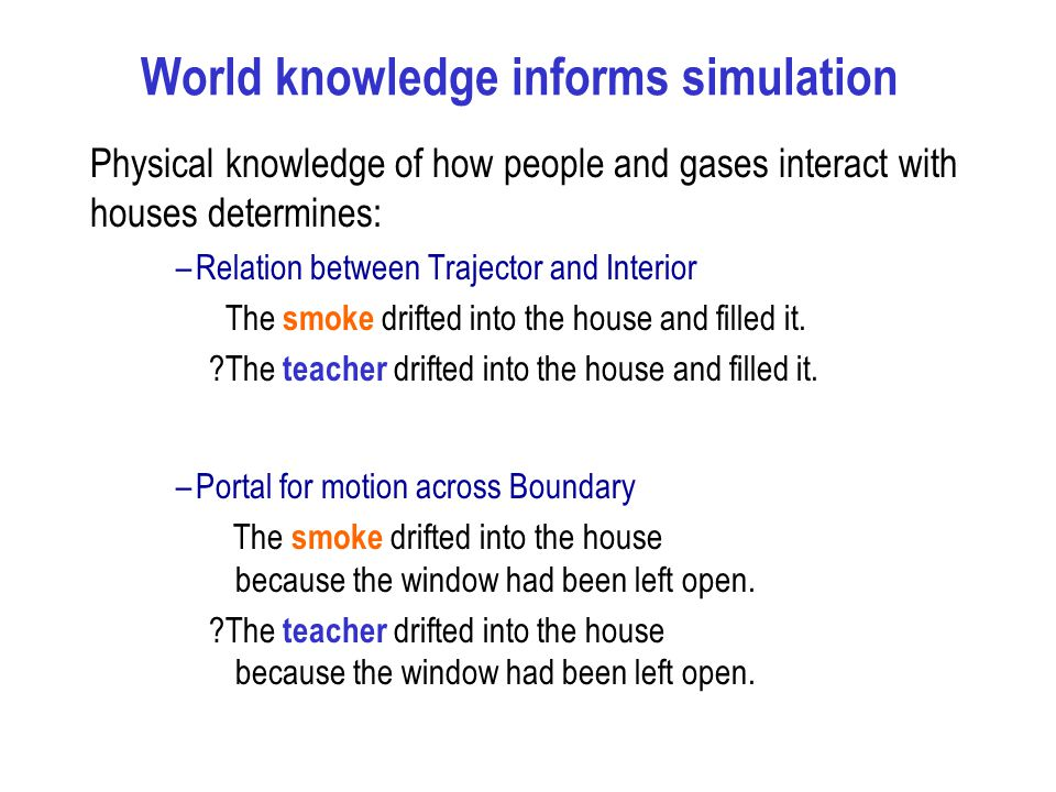 World knowledge informs simulation Physical knowledge of how people and gases interact with houses determines: –Relation between Trajector and Interior The smoke drifted into the house and filled it.