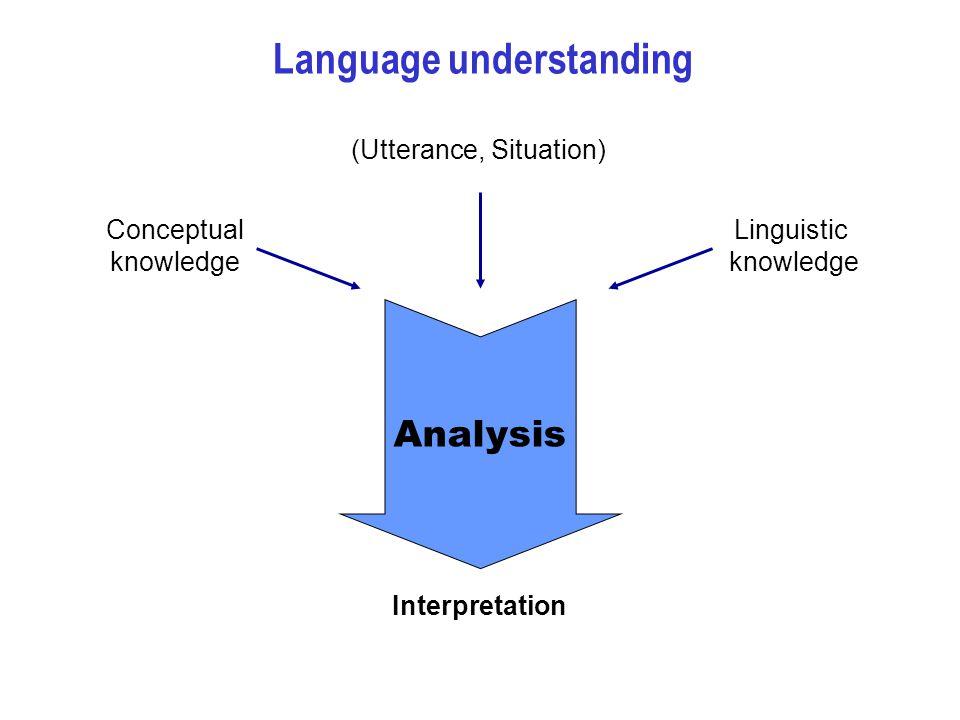 Constructional analysis