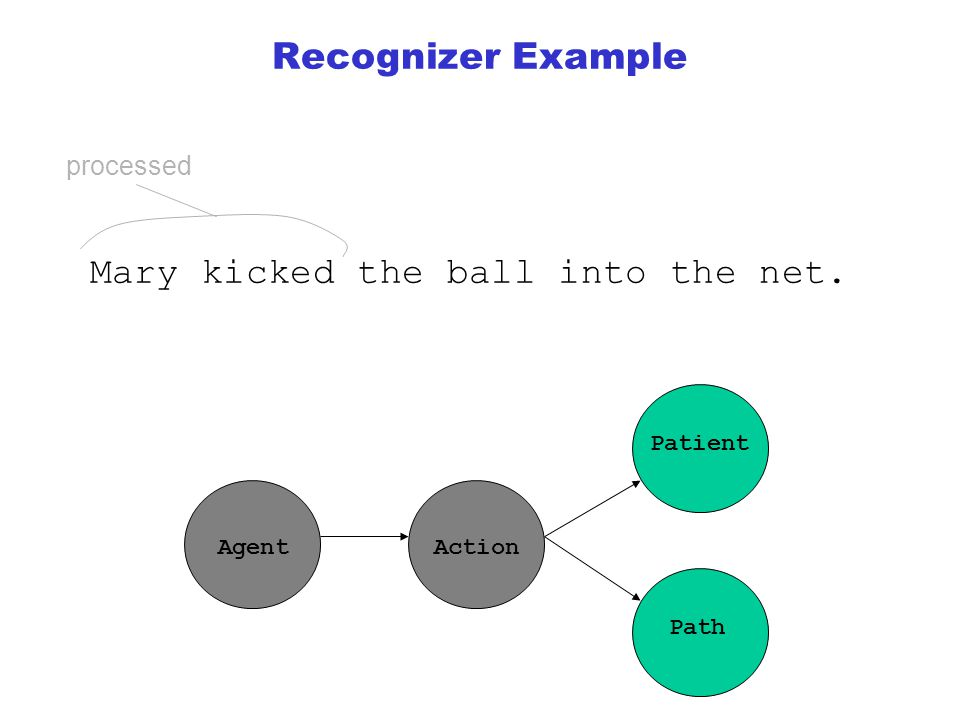 processed Mary kicked the ball into the net. Path Patient ActionAgent