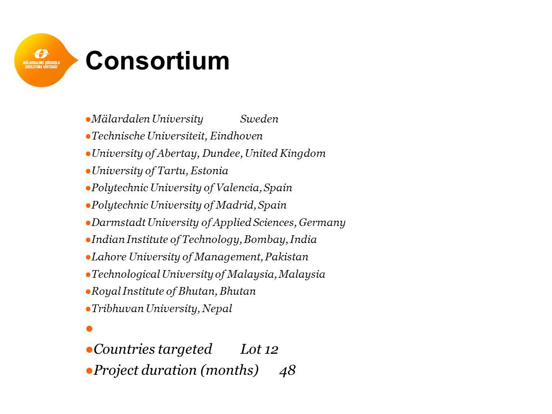 Consortium ●Mälardalen UniversitySweden ●Technische Universiteit, Eindhoven ●University of Abertay, Dundee, United Kingdom ●University of Tartu, Eston