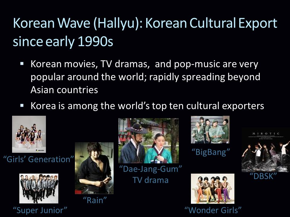 Korean Wave (Hallyu): Korean Cultural Export since early 1990s  Korean movies, TV dramas, and pop-music are very popular around the world; rapidly spreading beyond Asian countries  Korea is among the world's top ten cultural exporters Rain Wonder Girls DBSK BigBang Girls' Generation Dae-Jang-Gum TV drama Super Junior