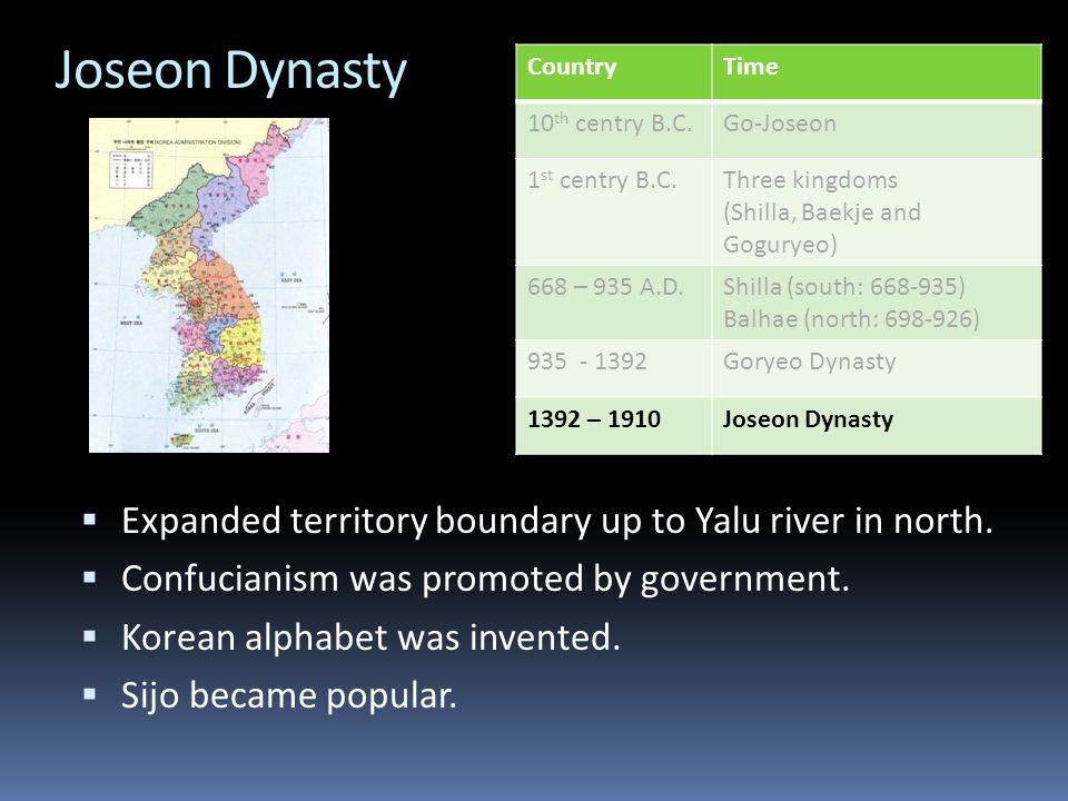 Japanese Rule CountryTime 10 th centry B.C.Go-Joseon 1 st centry B.C.Three kingdoms (Shilla, Baekje and Goguryeo) 668 – 935 A.D.Shilla (south: 668-935) Balhae (north: 698-926) 935 - 1392Goryeo Dynasty 1392 – 1910Joseon Dynasty 1910 - 1945Japanese rule  Japan annexed Korea by force in 1910.