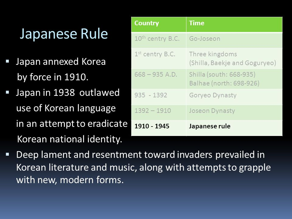 Religions of Korean People (based on 2004 census report)