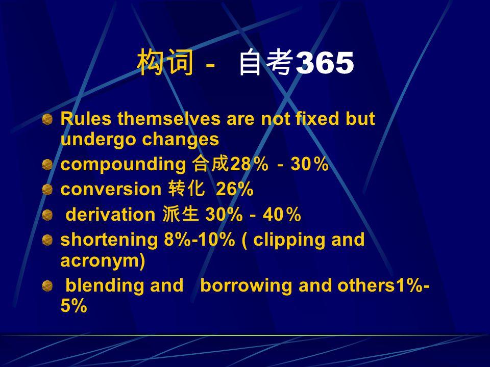 构词- 自考 365 Rules themselves are not fixed but undergo changes compounding 合成 28 %- 30 % conversion 转化 26% derivation 派生 30% - 40 % shortening 8%-10% ( clipping and acronym) blending and borrowing and others1%- 5%