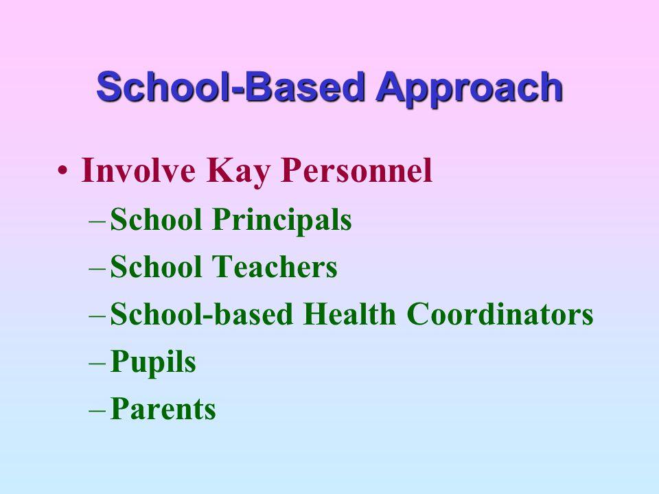 Involve Kay Personnel –School Principals –School Teachers –School-based Health Coordinators –Pupils –Parents School-Based Approach