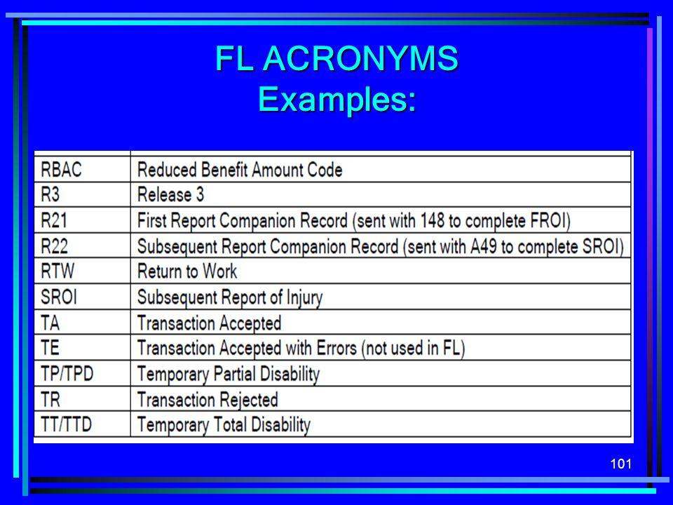 101 FL ACRONYMS Examples: