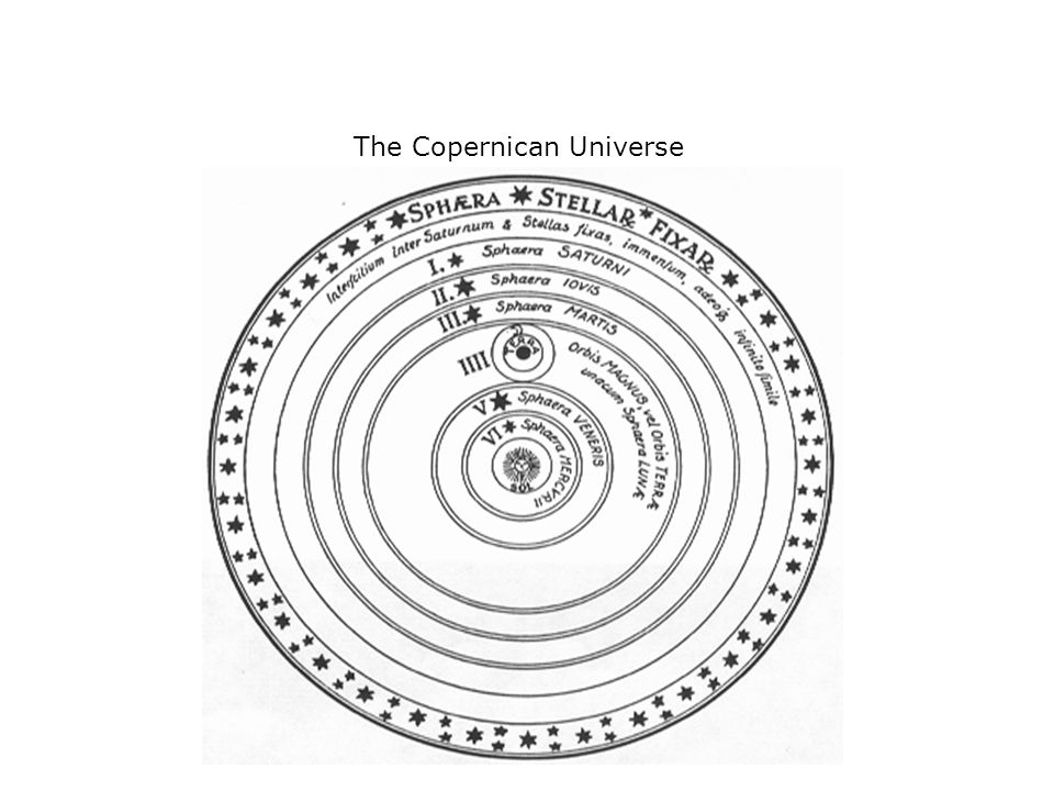 7/14/06ISP 209 - 3A28 Nicolaus Copernicus The Earth moves, in two ways. It rotates on an axis (period = 1 day). It revolves around the sun (period = 1